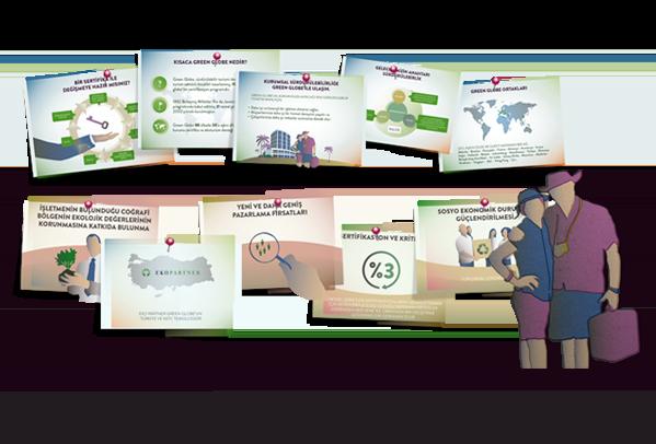 EkoPartner tanıtım kartları