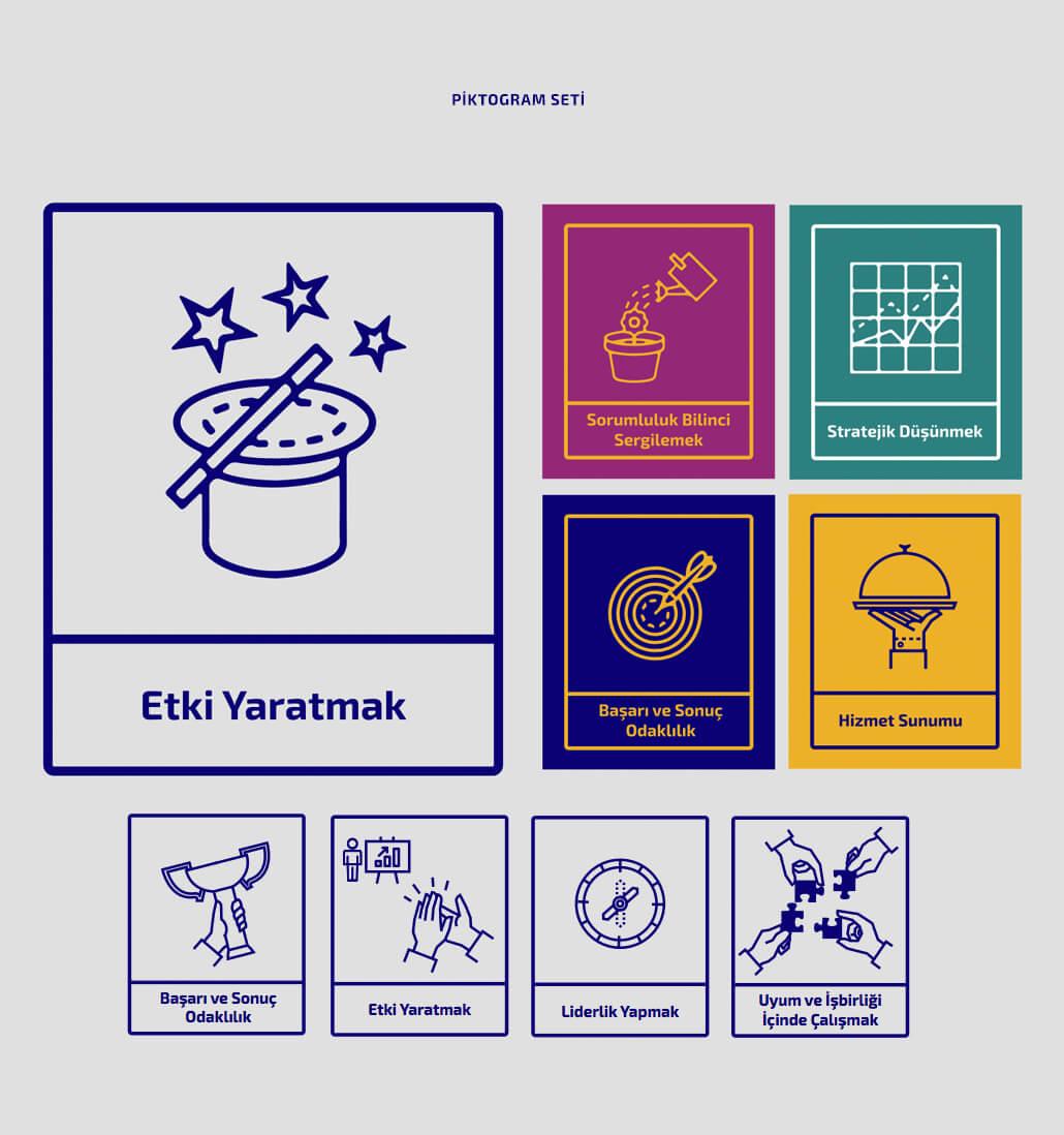 İş Bankası ÇDP piktogram seti